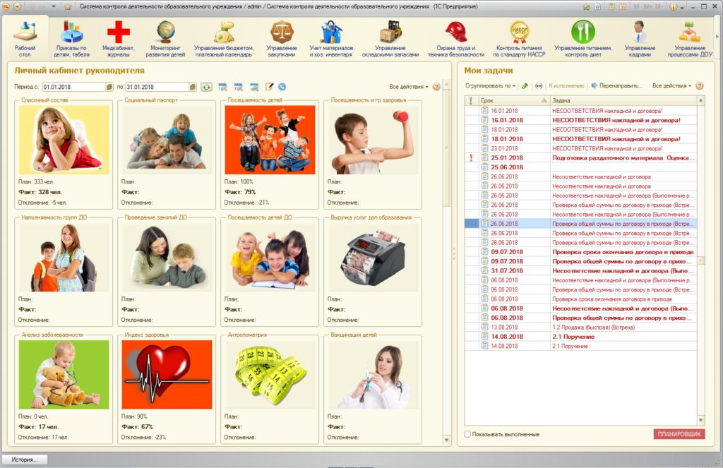 Система контроля деятельности образовательной деятельности