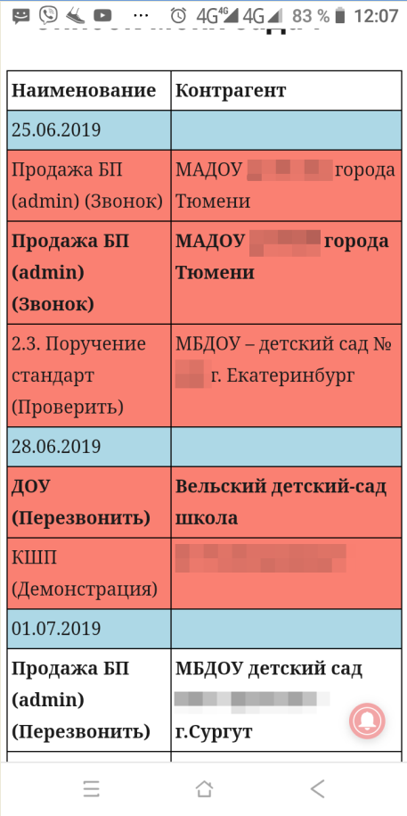 Список задач на мобильном телефоне Система контроля деятельности образовательного учреждения